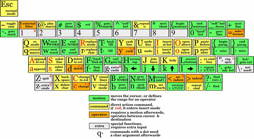 Production]Debian Novelty Key - deskthority